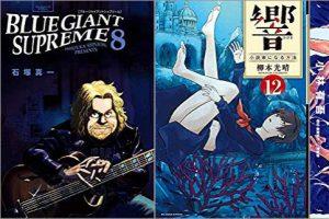 2019年6月28日のKindle発売漫画「BLUE GIANT SUPREME 8巻」「響~小説家になる方法~ 12巻」「アオアシ 17巻」